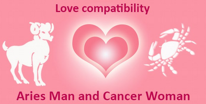 Cancer and aries compatibility percentage