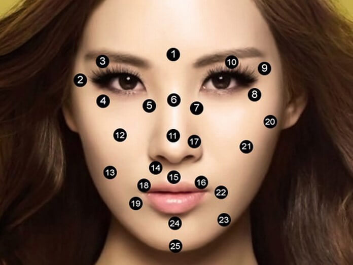 Meaning of Moles on the Face