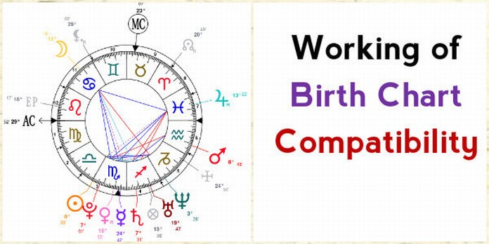 Working of birth chart compatibility ask my oracle